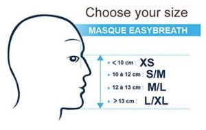 sizes for mask