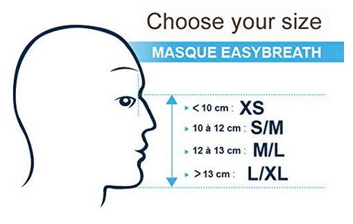 sizes for snorkel mask